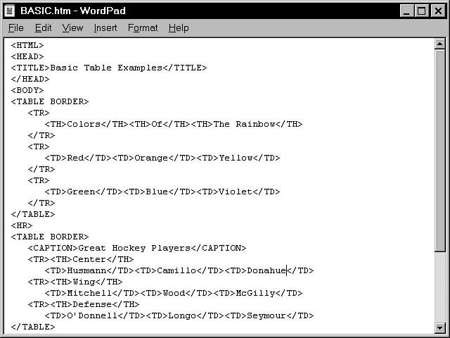 уроки верстки основы html