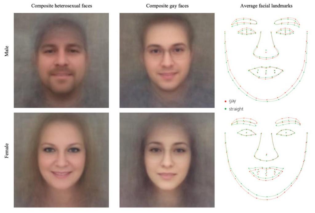 Штучний інтелект навчився визначати сексуальну орієнтацію за фото з точністю 91%