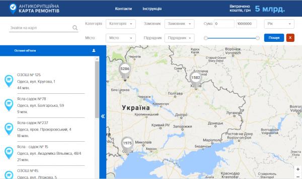 Активісти створили антикорупційну онлайн-карту ремонтів