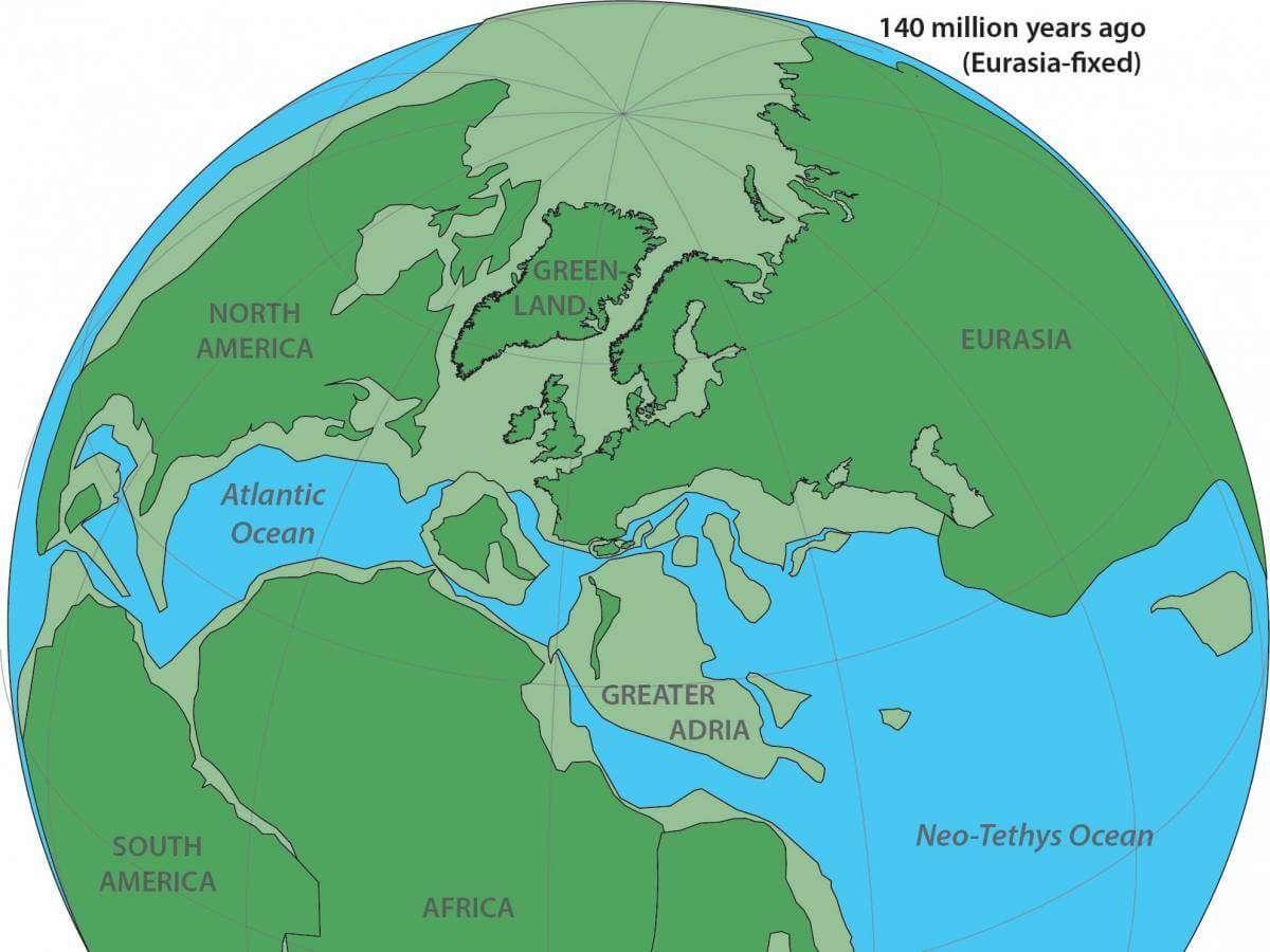 континент