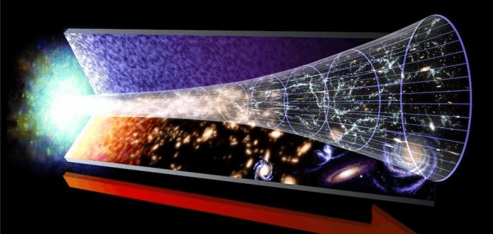 моделювання всесвіту