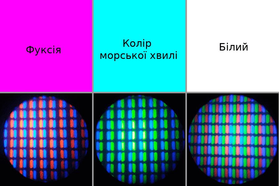 Дальтонізм. Інші кольори під мікроскопом
