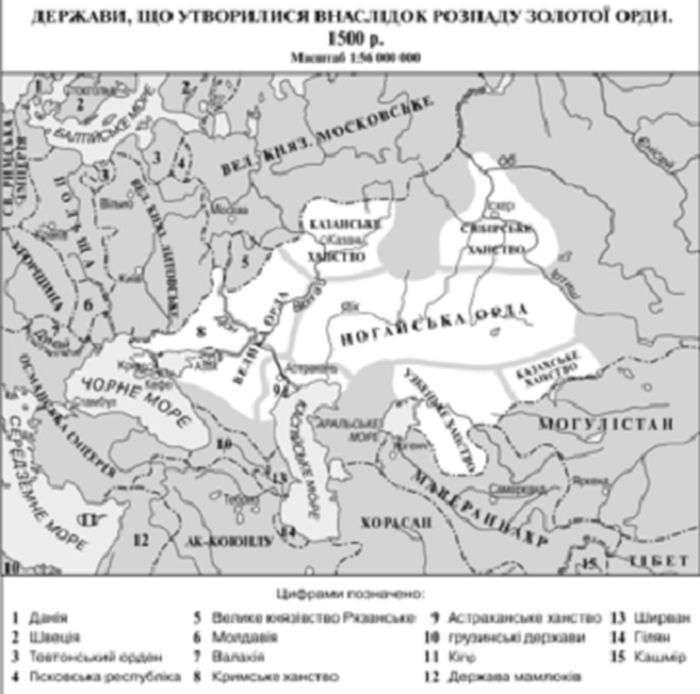 Держави, що утворились внаслідок розпаду Золотої Орди