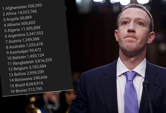 Інтернет Дані 533 мільйонів користувачів Facebook опубліковано у відкритому доступі facebookбезпекасоцмережіцукерберг