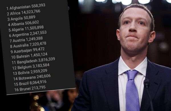Дані 533 мільйонів користувачів Facebook опубліковано у відкритому доступі