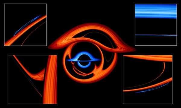 обкладинка дві чорні діри