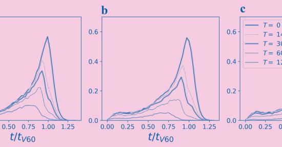 Життя Нові штами коронавірусу пов'язали з послабленням карантину здоров'я коронавірус стаття